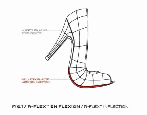 RFlextech