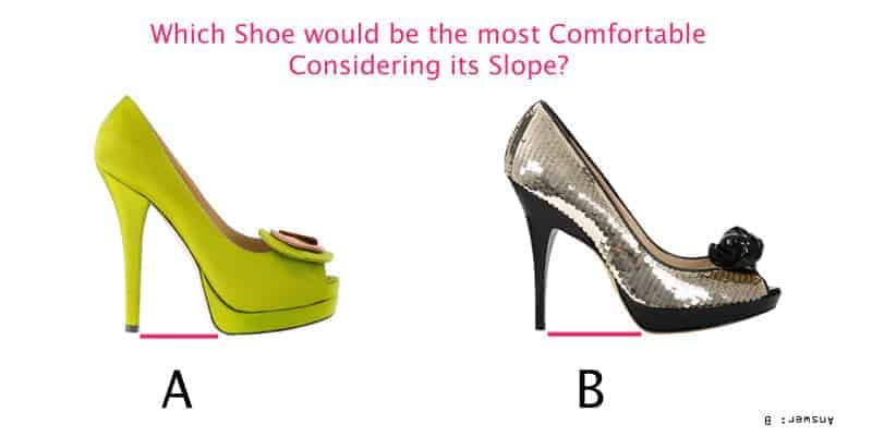 Slope A or B